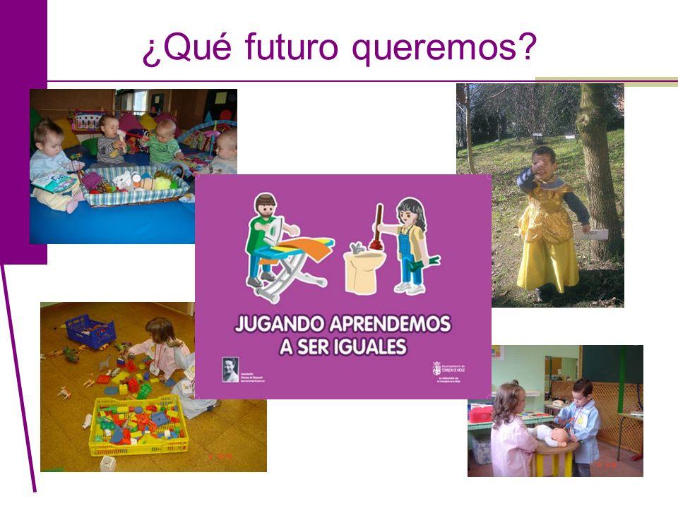 ¿Qué futuro queremos?