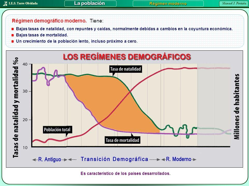 I.E.S. Torre Olvidada Manuel J. Pestaña La población Régimen moderno Régimen demográfico moderno. Bajas tasas de natalidad, con repuntes y caídas, nor