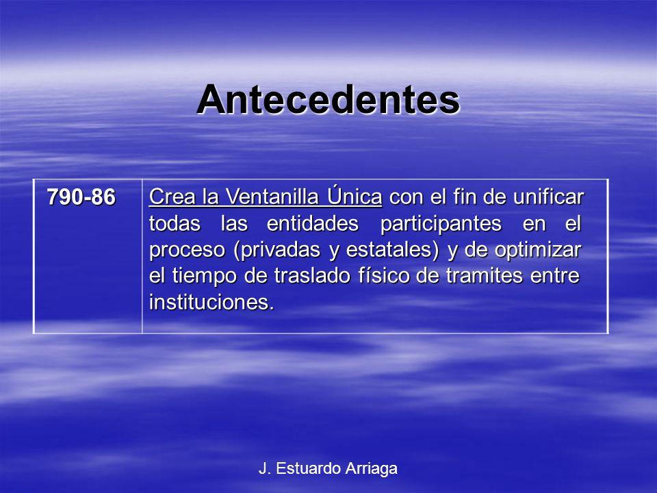 Antecedentes 790-86 790-86 Crea la Ventanilla Única con el fin de unificar todas las entidades participantes en el proceso (privadas y estatales) y de