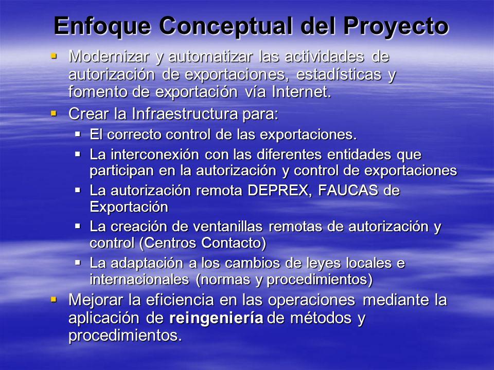 Enfoque Conceptual del Proyecto Modernizar y automatizar las actividades de autorización de exportaciones, estadísticas y fomento de exportación vía I