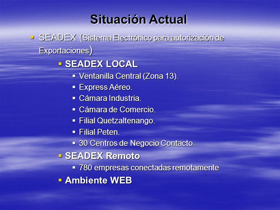 SEADEX ( Sistema Electrónico para autorización de Exportaciones ) SEADEX ( Sistema Electrónico para autorización de Exportaciones ) SEADEX LOCAL SEADE