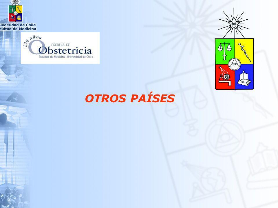 16,818,218,520,821,021,923,024,125,425,927,140,016,818,218,520,821,021,923,024,125,425,927,140,0 Tasas de Cesárea(%) Cesárea(%) Nº Anual de Cesáreas Cesáreas Nº Anual de Cesáreas Cesáreas Nº Anual de Nº Anual deCesáreas mayor 15% Nº Anual de Nº Anual deCesáreas mayor 15% PAISESPAISES ColombiaPanamáEcuador Costa Rica VenezuelaUruguayCubaMéxicoArgentina Rca.
