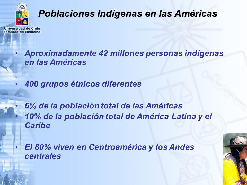 Canadá EE.UU.Uruguay Chile Argentina México Costa Rica Cuba Brasil Colombia Jamaica Panamá Rep.