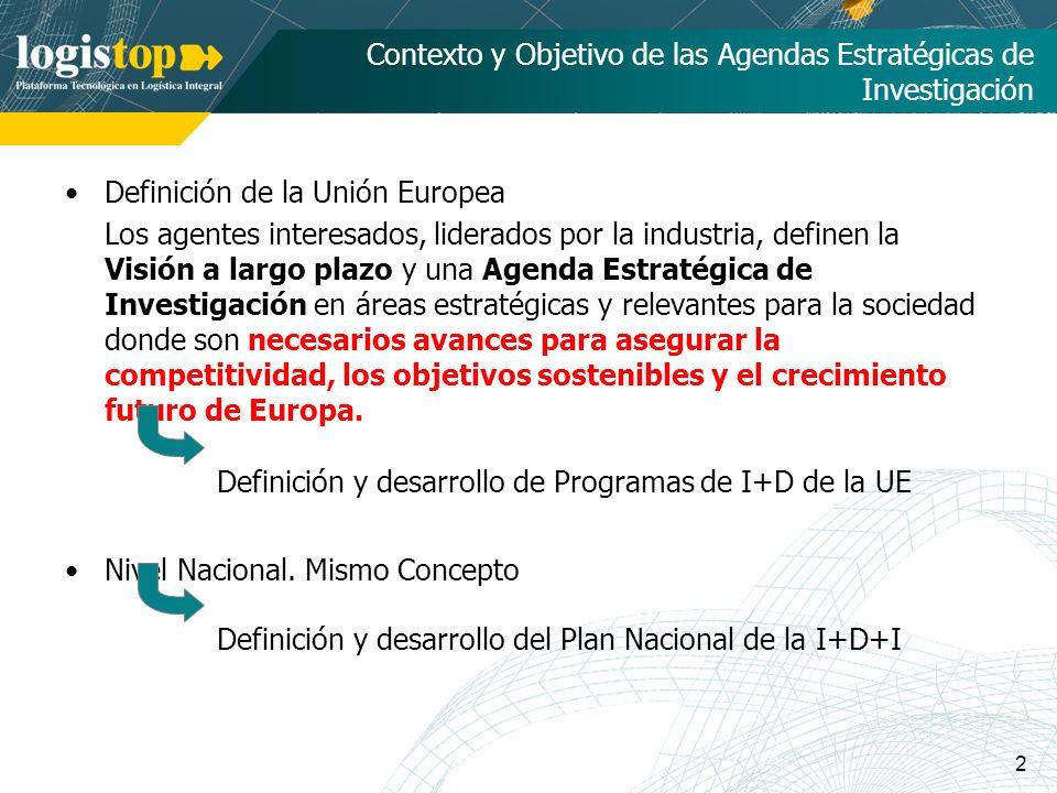 2 Contexto y Objetivo de las Agendas Estratégicas de Investigación Definición de la Unión Europea Los agentes interesados, liderados por la industria,