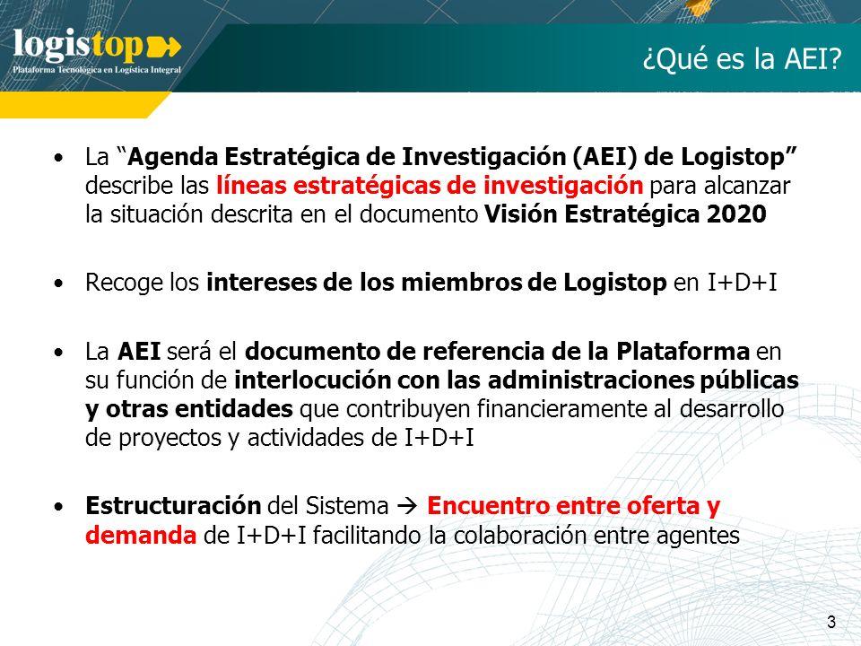 3 ¿Qué es la AEI? La Agenda Estratégica de Investigación (AEI) de Logistop describe las líneas estratégicas de investigación para alcanzar la situació