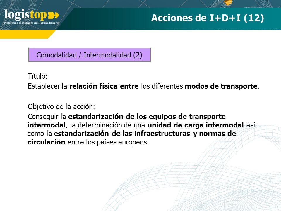 Acciones de I+D+I (12) Título: Establecer la relación física entre los diferentes modos de transporte. Objetivo de la acción: Conseguir la estandariza