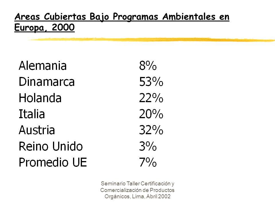 Seminario Taller Certificación y Comercialización de Productos Orgánicos, Lima, Abril 2002 Areas Cubiertas Bajo Programas Ambientales en Europa, 2000