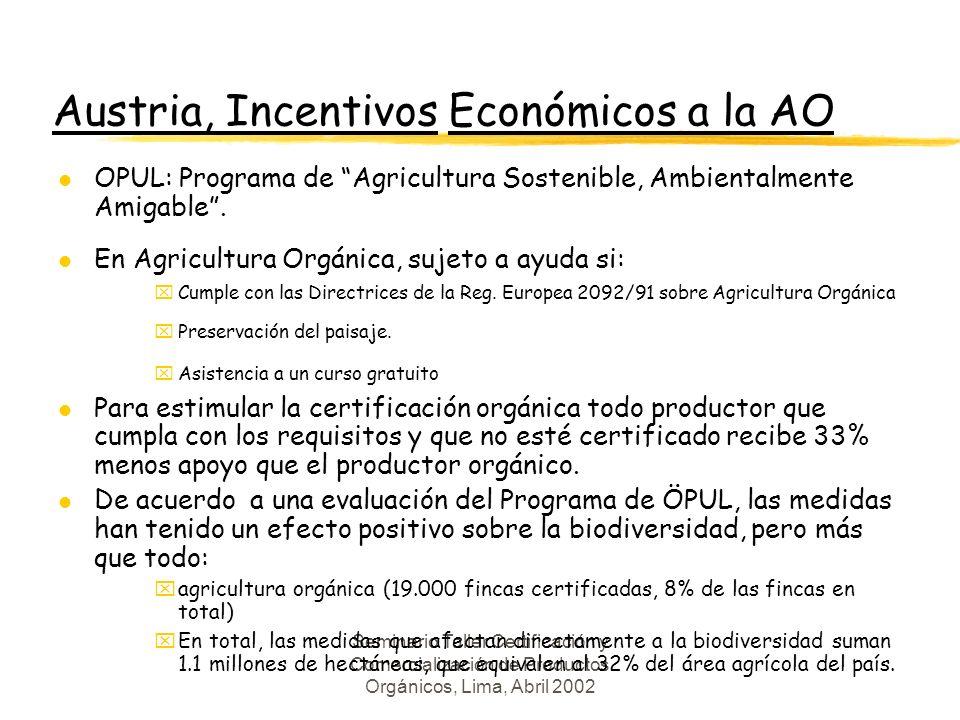 Seminario Taller Certificación y Comercialización de Productos Orgánicos, Lima, Abril 2002 Austria, Incentivos Económicos a la AO l OPUL: Programa de Agricultura Sostenible, Ambientalmente Amigable.