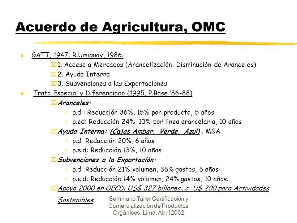 Seminario Taller Certificación y Comercialización de Productos Orgánicos, Lima, Abril 2002 Acuerdo de Agricultura, OMC l GATT, 1947.