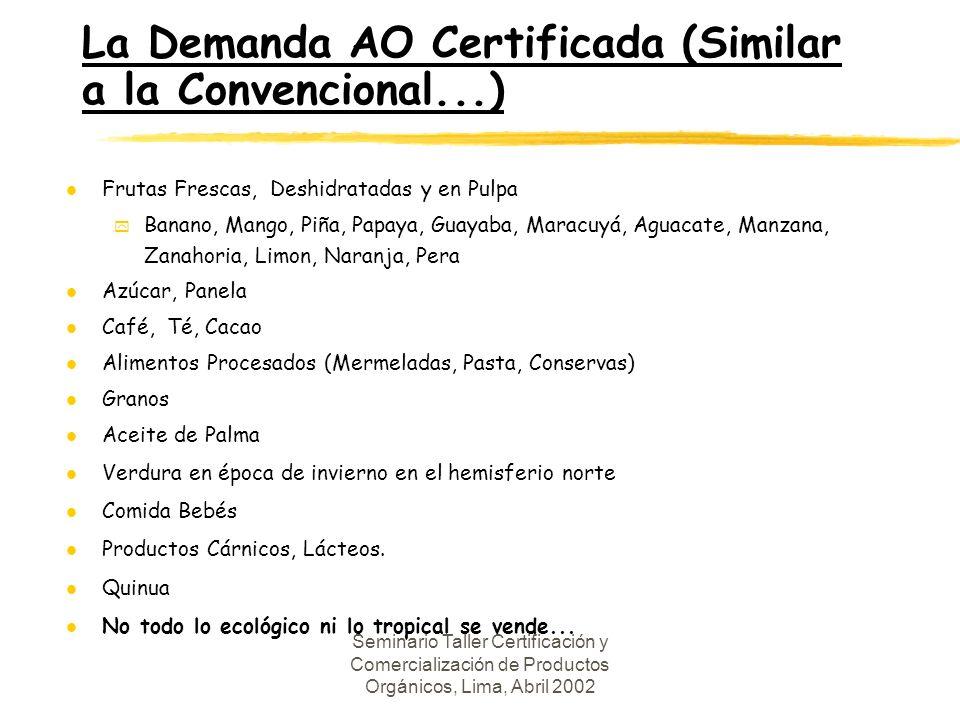 Seminario Taller Certificación y Comercialización de Productos Orgánicos, Lima, Abril 2002 La Demanda AO Certificada (Similar a la Convencional...) l Frutas Frescas, Deshidratadas y en Pulpa y Banano, Mango, Piña, Papaya, Guayaba, Maracuyá, Aguacate, Manzana, Zanahoria, Limon, Naranja, Pera l Azúcar, Panela l Café, Té, Cacao l Alimentos Procesados (Mermeladas, Pasta, Conservas) l Granos l Aceite de Palma l Verdura en época de invierno en el hemisferio norte l Comida Bebés l Productos Cárnicos, Lácteos.