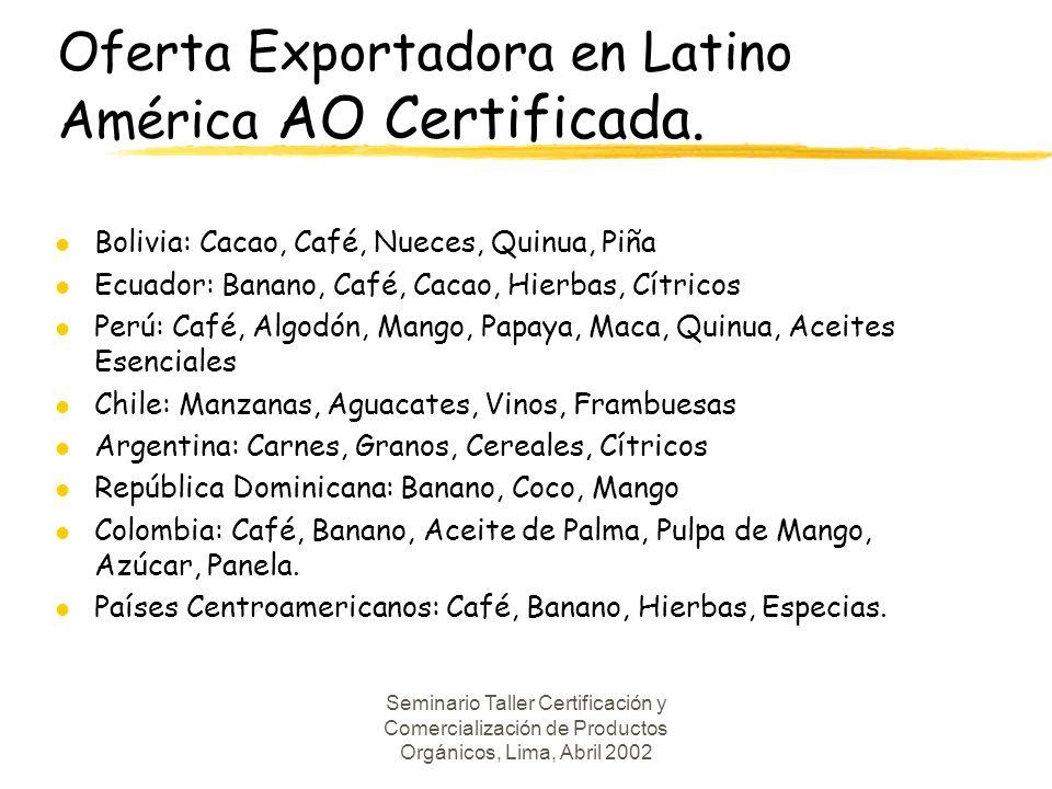 Seminario Taller Certificación y Comercialización de Productos Orgánicos, Lima, Abril 2002 Oferta Exportadora en Latino América AO Certificada.
