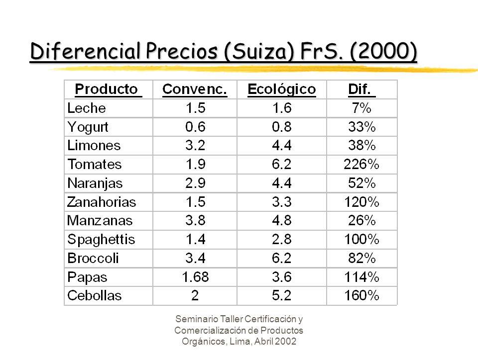 Seminario Taller Certificación y Comercialización de Productos Orgánicos, Lima, Abril 2002 4.
