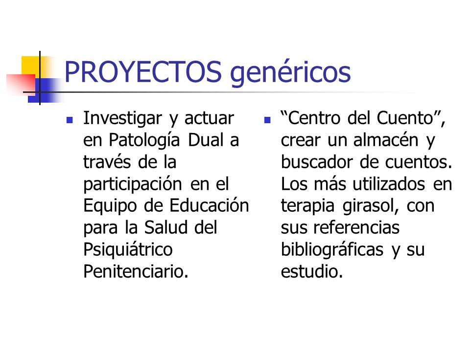 PROYECTOS genéricos Investigar y actuar en Patología Dual a través de la participación en el Equipo de Educación para la Salud del Psiquiátrico Penite