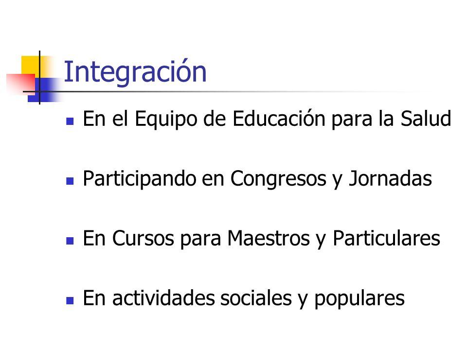 Integración En el Equipo de Educación para la Salud Participando en Congresos y Jornadas En Cursos para Maestros y Particulares En actividades sociale