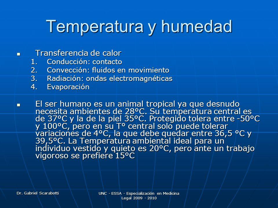 Dr. Gabriel Scarabotti UNC - ESSA - Especialización en Medicina Legal 2009 - 2010 Temperatura y humedad Transferencia de calor Transferencia de calor