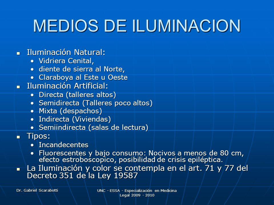 Dr. Gabriel Scarabotti UNC - ESSA - Especialización en Medicina Legal 2009 - 2010 MEDIOS DE ILUMINACION Iluminación Natural: Iluminación Natural: Vidr