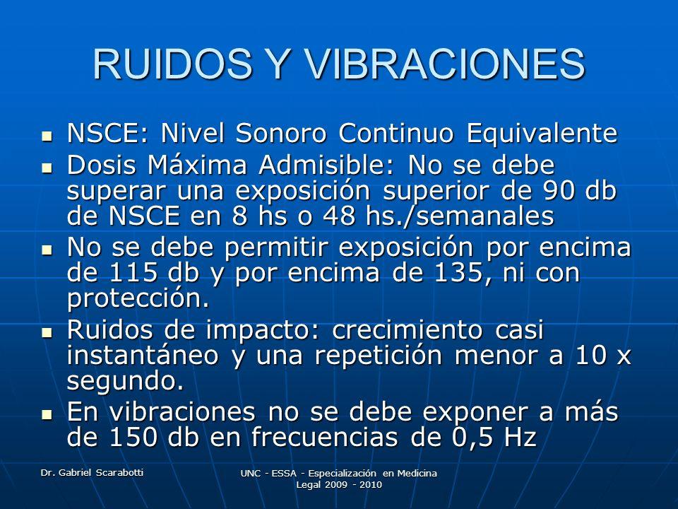 Dr. Gabriel Scarabotti UNC - ESSA - Especialización en Medicina Legal 2009 - 2010 RUIDOS Y VIBRACIONES NSCE: Nivel Sonoro Continuo Equivalente NSCE: N