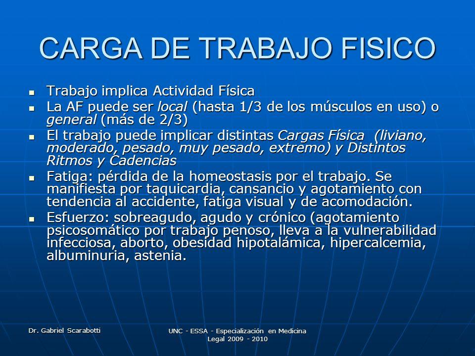 Dr. Gabriel Scarabotti UNC - ESSA - Especialización en Medicina Legal 2009 - 2010 CARGA DE TRABAJO FISICO Trabajo implica Actividad Física Trabajo imp