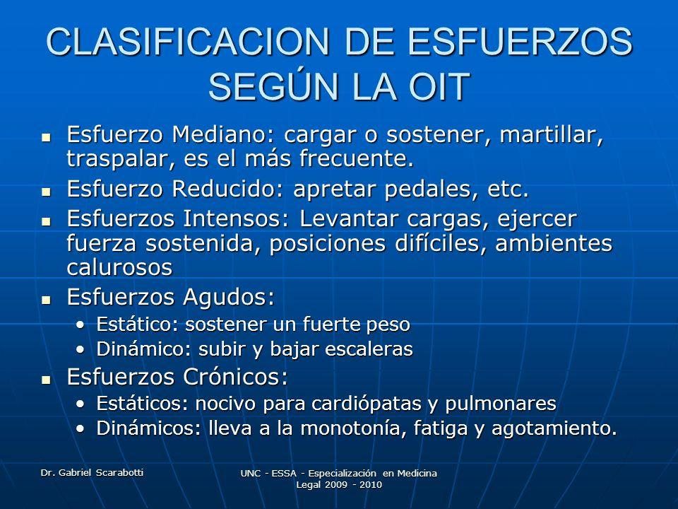 Dr. Gabriel Scarabotti UNC - ESSA - Especialización en Medicina Legal 2009 - 2010 CLASIFICACION DE ESFUERZOS SEGÚN LA OIT Esfuerzo Mediano: cargar o s