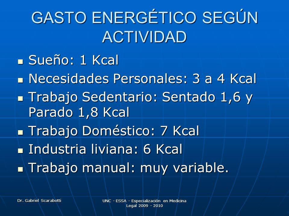 Dr. Gabriel Scarabotti UNC - ESSA - Especialización en Medicina Legal 2009 - 2010 GASTO ENERGÉTICO SEGÚN ACTIVIDAD Sueño: 1 Kcal Sueño: 1 Kcal Necesid