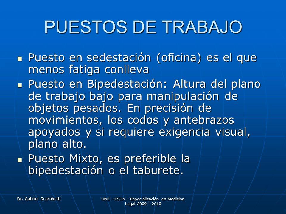 Dr. Gabriel Scarabotti UNC - ESSA - Especialización en Medicina Legal 2009 - 2010 PUESTOS DE TRABAJO Puesto en sedestación (oficina) es el que menos f