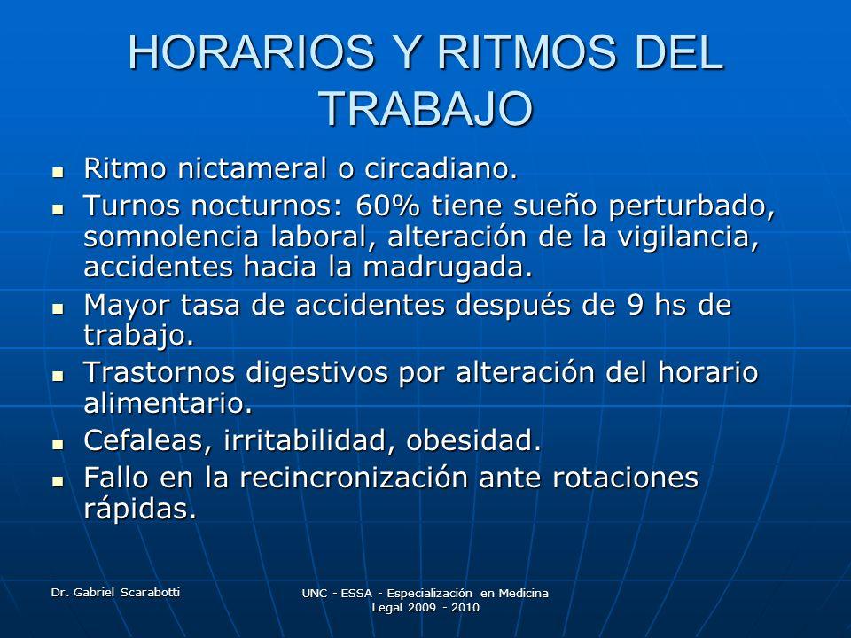 Dr. Gabriel Scarabotti UNC - ESSA - Especialización en Medicina Legal 2009 - 2010 HORARIOS Y RITMOS DEL TRABAJO Ritmo nictameral o circadiano. Ritmo n