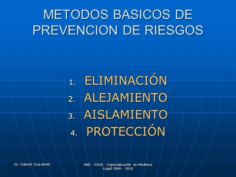 Dr. Gabriel Scarabotti UNC - ESSA - Especialización en Medicina Legal 2009 - 2010 METODOS BASICOS DE PREVENCION DE RIESGOS 1. ELIMINACIÓN 2. ALEJAMIEN