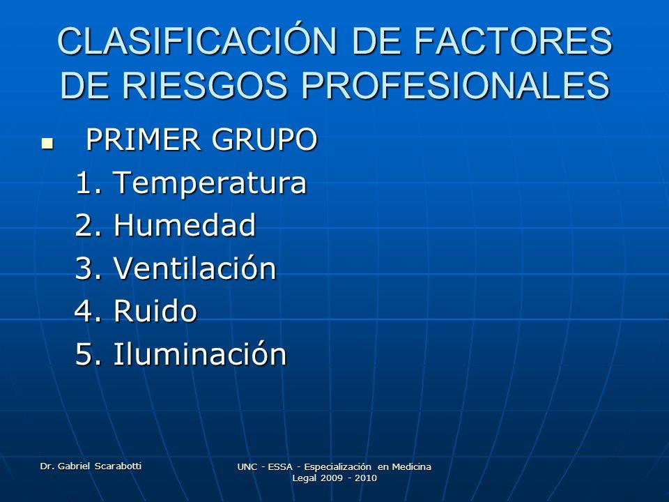 Dr. Gabriel Scarabotti UNC - ESSA - Especialización en Medicina Legal 2009 - 2010 CLASIFICACIÓN DE FACTORES DE RIESGOS PROFESIONALES PRIMER GRUPO PRIM