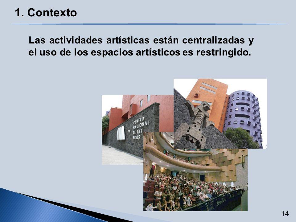 Las actividades artísticas están centralizadas y el uso de los espacios artísticos es restringido. 1. Contexto 14