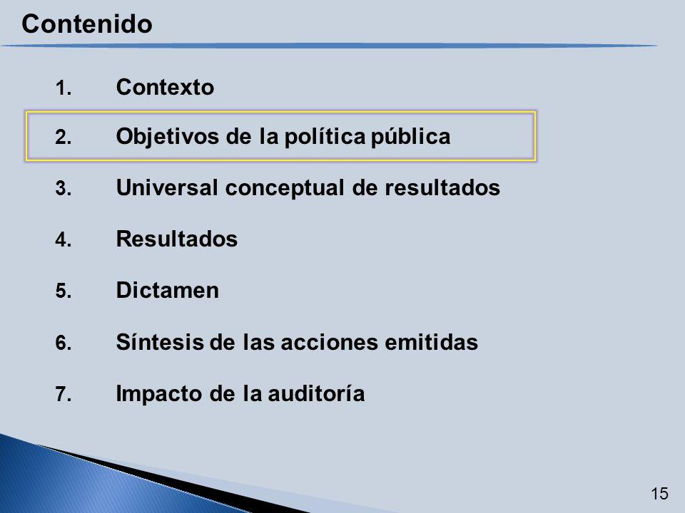 1. Contexto 2. Objetivos de la política pública 3. Universal conceptual de resultados 4. Resultados 5. Dictamen 6. Síntesis de las acciones emitidas 7