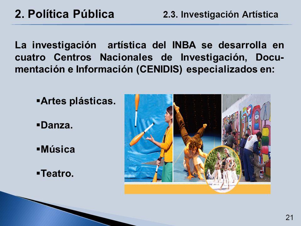 2. Política Pública 2.3. Investigación Artística La investigación artística del INBA se desarrolla en cuatro Centros Nacionales de Investigación, Docu