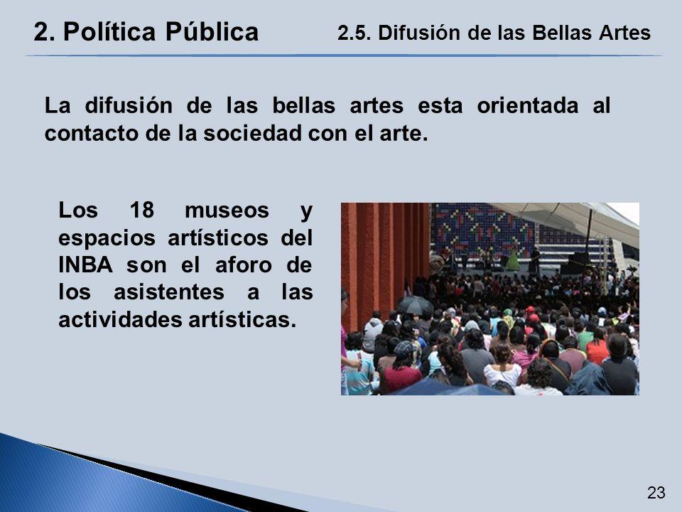 2. Política Pública 2.5. Difusión de las Bellas Artes La difusión de las bellas artes esta orientada al contacto de la sociedad con el arte. Los 18 mu