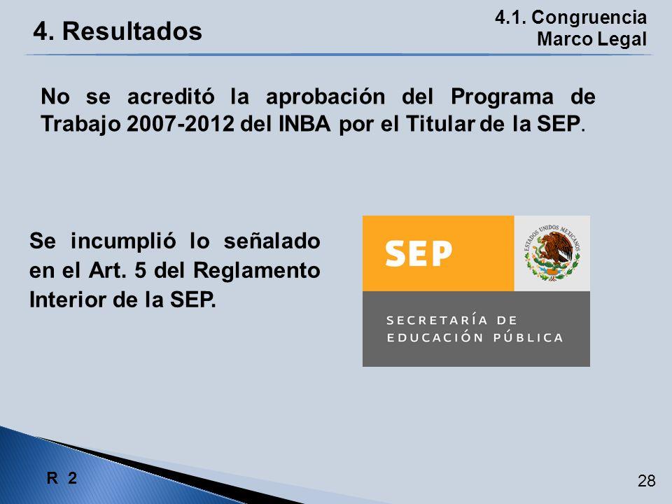 4.1. Congruencia Marco Legal Se incumplió lo señalado en el Art. 5 del Reglamento Interior de la SEP. R 2 No se acreditó la aprobación del Programa de