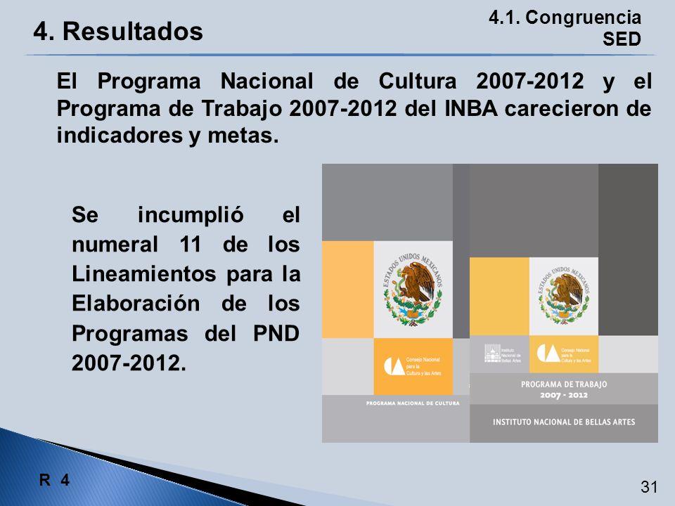 4. Resultados 4.1. Congruencia SED El Programa Nacional de Cultura 2007-2012 y el Programa de Trabajo 2007-2012 del INBA carecieron de indicadores y m