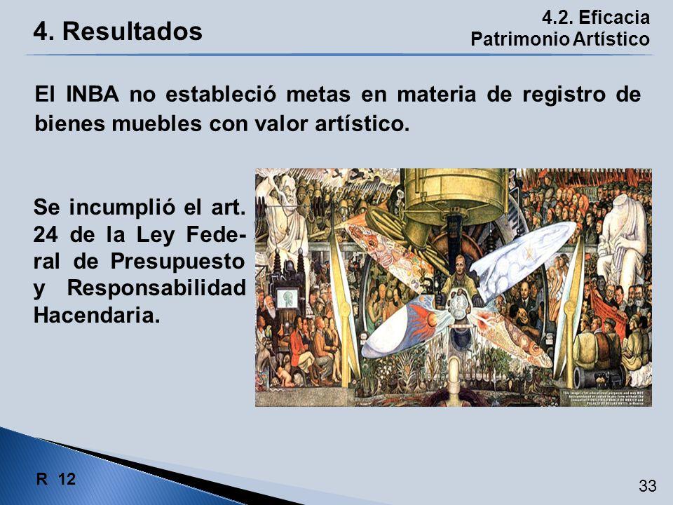 4.2. Eficacia Patrimonio Artístico El INBA no estableció metas en materia de registro de bienes muebles con valor artístico. R 12 33 4. Resultados Se