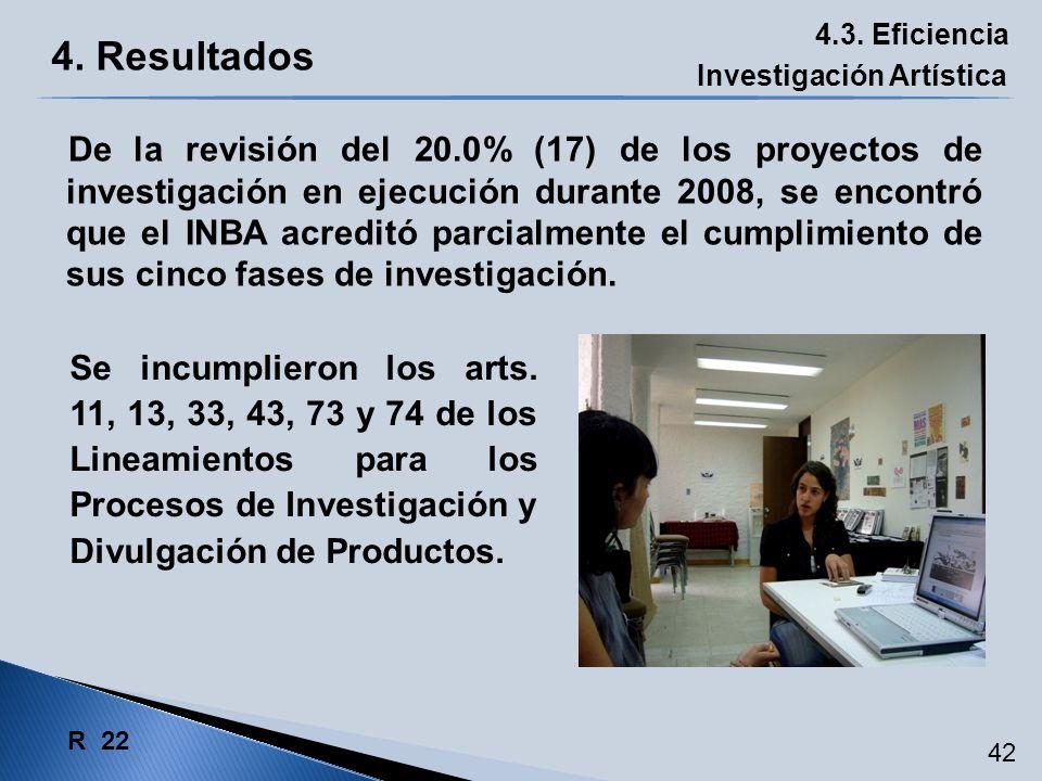 4. Resultados 4.3. Eficiencia Investigación Artística R 22 Se incumplieron los arts. 11, 13, 33, 43, 73 y 74 de los Lineamientos para los Procesos de