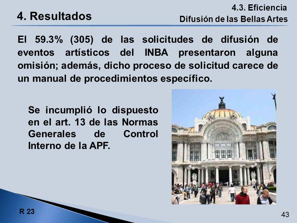 4. Resultados 4.3. Eficiencia Difusión de las Bellas Artes R 23 El 59.3% (305) de las solicitudes de difusión de eventos artísticos del INBA presentar