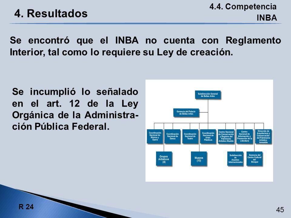4.4. Competencia R 24 Se encontró que el INBA no cuenta con Reglamento Interior, tal como lo requiere su Ley de creación. Se incumplió lo señalado en