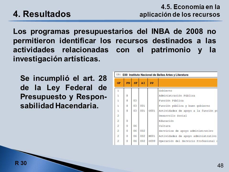 4.5. Economía en la aplicación de los recursos R 30 Los programas presupuestarios del INBA de 2008 no permitieron identificar los recursos destinados