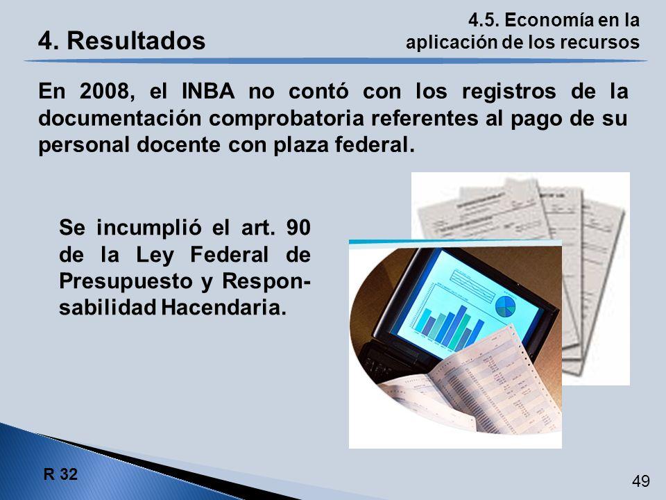 4. Resultados 4.5. Economía en la aplicación de los recursos R 32 En 2008, el INBA no contó con los registros de la documentación comprobatoria refere