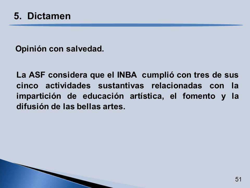 Opinión con salvedad. 5. Dictamen La ASF considera que el INBA cumplió con tres de sus cinco actividades sustantivas relacionadas con la impartición d