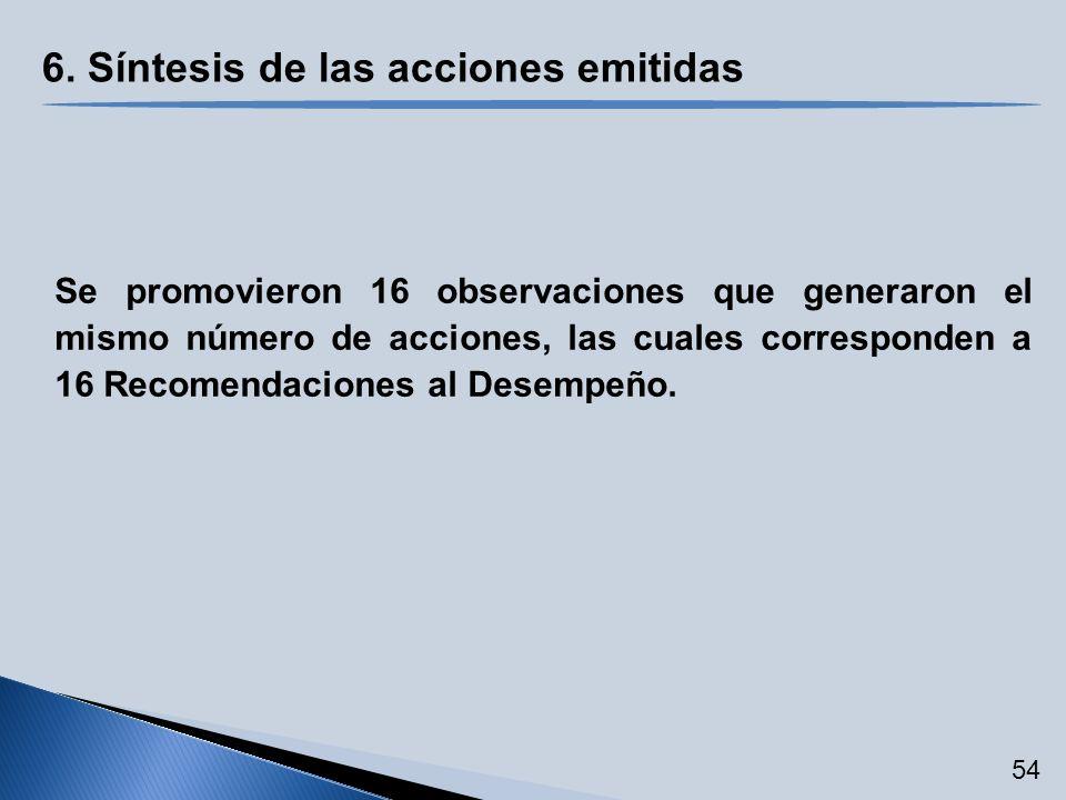 6. Síntesis de las acciones emitidas Se promovieron 16 observaciones que generaron el mismo número de acciones, las cuales corresponden a 16 Recomenda