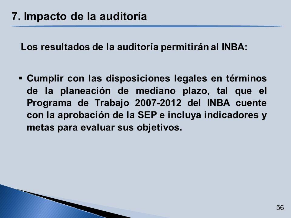 7. Impacto de la auditoría Los resultados de la auditoría permitirán al INBA: Cumplir con las disposiciones legales en términos de la planeación de me