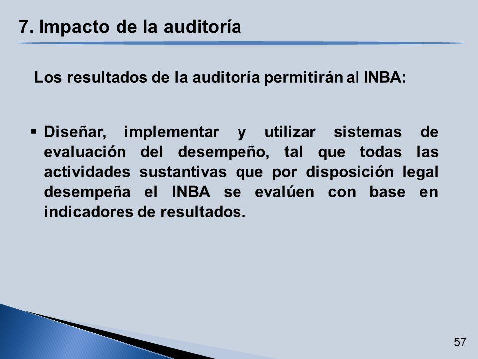 7. Impacto de la auditoría Los resultados de la auditoría permitirán al INBA: Diseñar, implementar y utilizar sistemas de evaluación del desempeño, ta