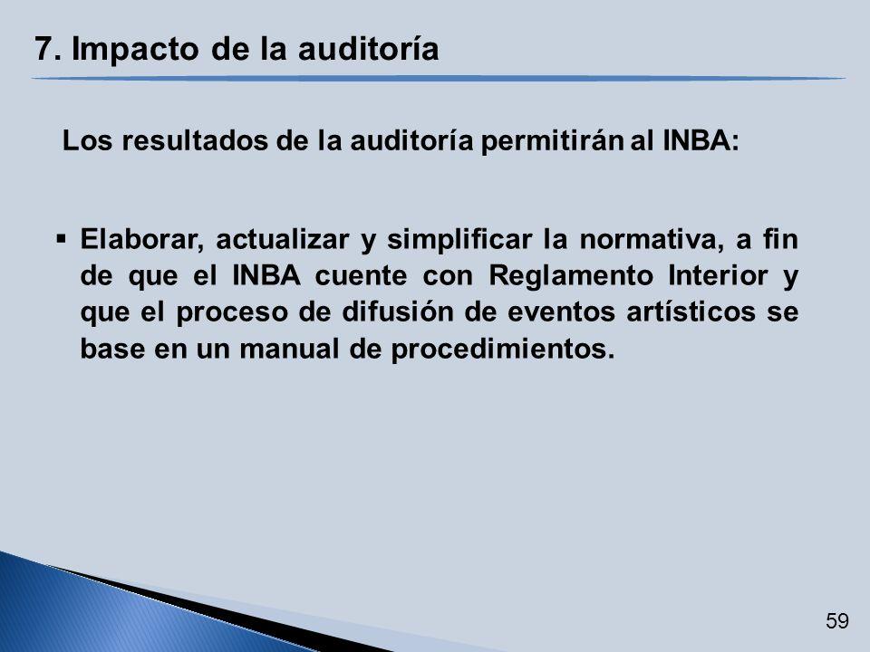 7. Impacto de la auditoría Los resultados de la auditoría permitirán al INBA: Elaborar, actualizar y simplificar la normativa, a fin de que el INBA cu