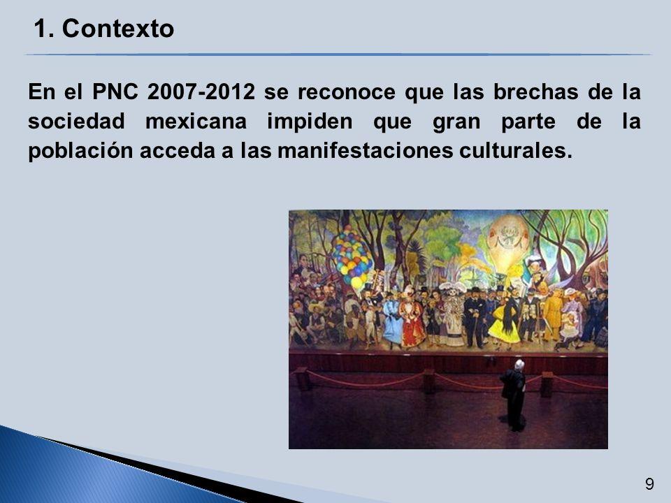1. Contexto En el PNC 2007-2012 se reconoce que las brechas de la sociedad mexicana impiden que gran parte de la población acceda a las manifestacione