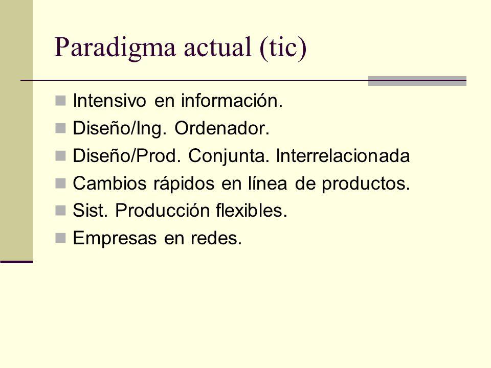 Paradigma actual (tic) Intensivo en información. Diseño/Ing. Ordenador. Diseño/Prod. Conjunta. Interrelacionada Cambios rápidos en línea de productos.