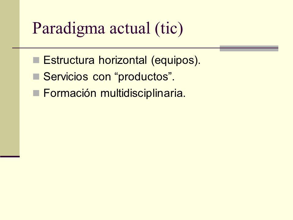 Paradigma actual (tic) Estructura horizontal (equipos). Servicios con productos. Formación multidisciplinaria.