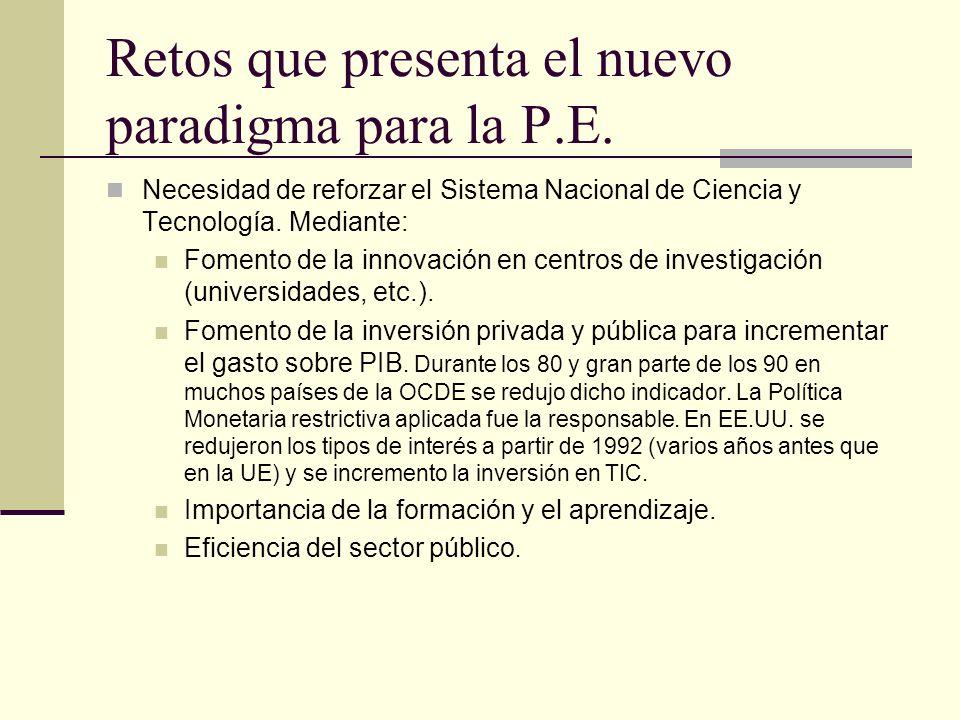 Retos que presenta el nuevo paradigma para la P.E. Necesidad de reforzar el Sistema Nacional de Ciencia y Tecnología. Mediante: Fomento de la innovaci