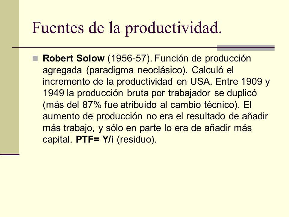 Fuentes de la productividad. Robert Solow (1956-57). Función de producción agregada (paradigma neoclásico). Calculó el incremento de la productividad